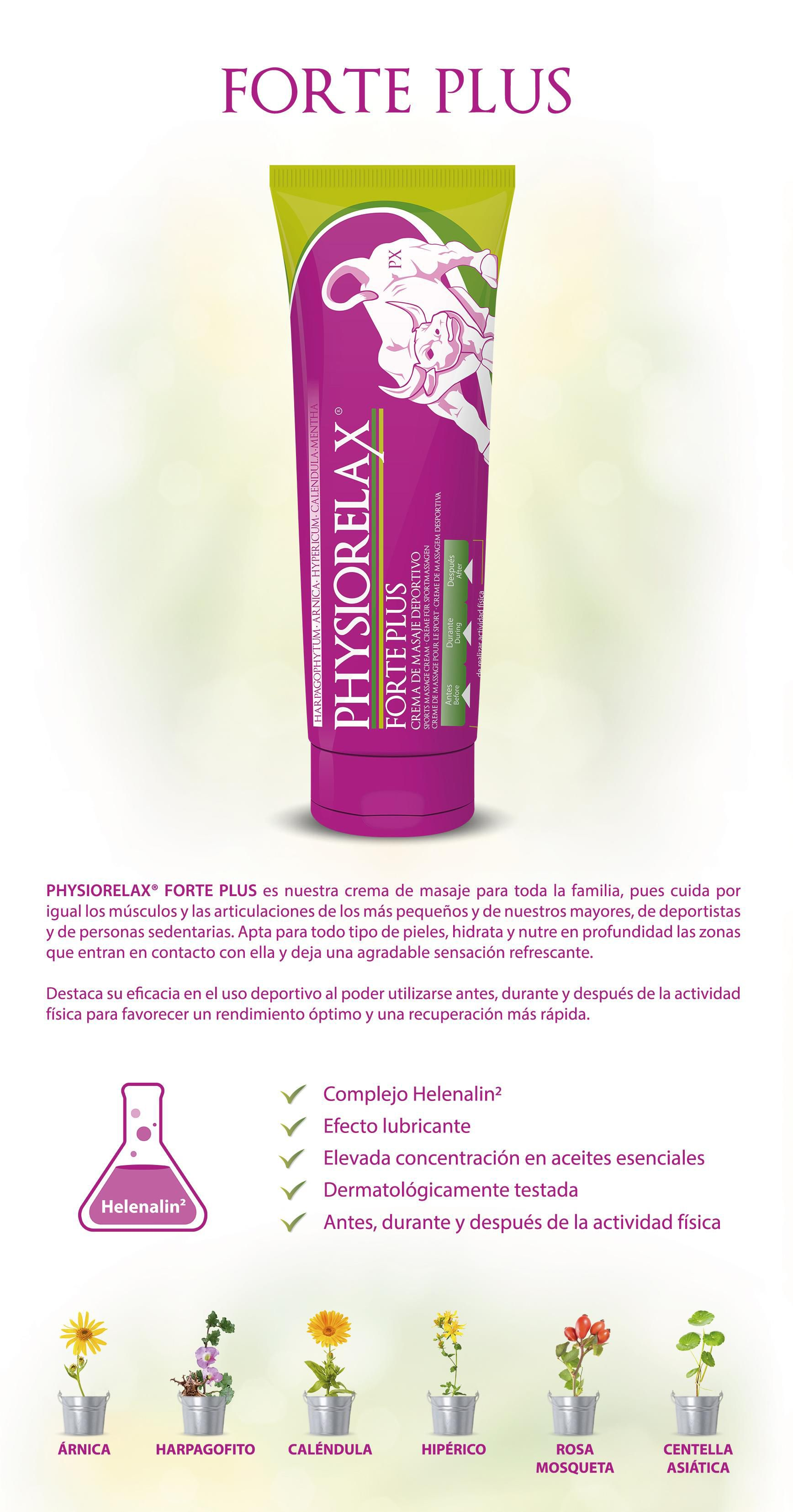 Physiorelax Forte Plus